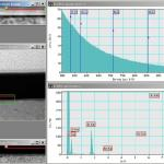 Identification of interfacial phases in coated steel via simultaneous STEM EDS, EELS, and ELNES